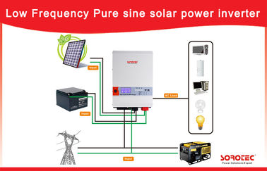 Low Frequency 1 - 6kw Solar Panel Power System Off - Gird 3kw 220V